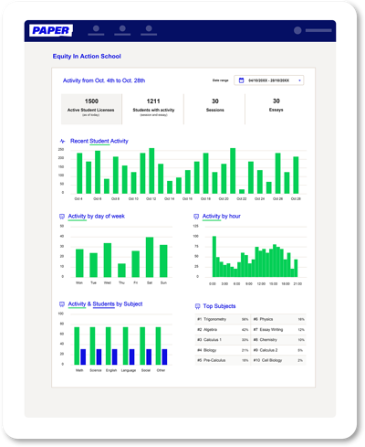 Screenshot of Paper's Administrator Dashboard