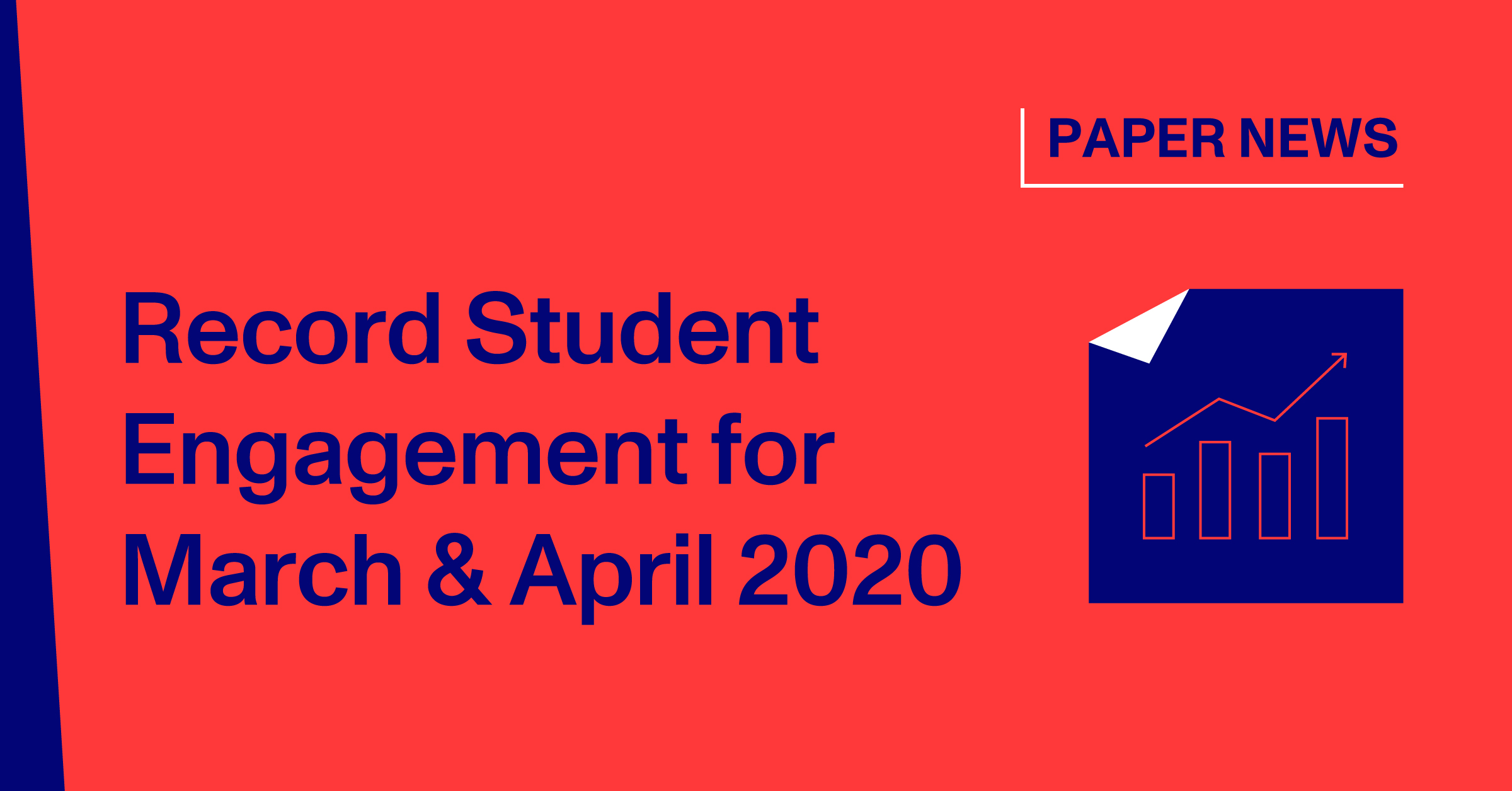 Blog Thumbnail, Record Student Engagement in March & April 2020