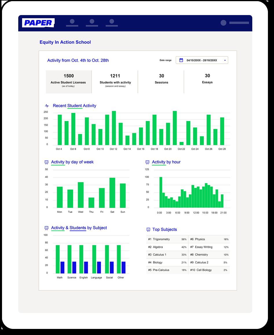 Screenshot of Paper's Administrator Dashboard